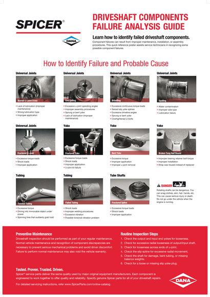 Poster Driveshaft (1 Set = 4 pcs) Components Failure Analysis Guide
